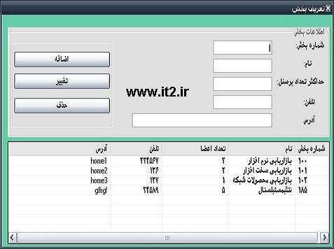 سورس مدیریت شرکت بازاریابی به زبان سی شارپ